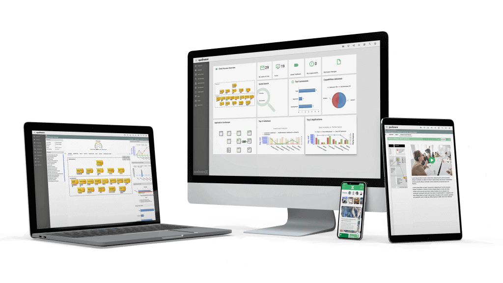 InteractBoost shown on all digital devices - performance improvement consultant
