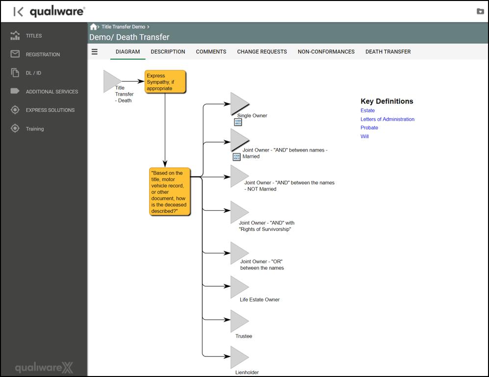 InteractGuide - web based call scripting tool