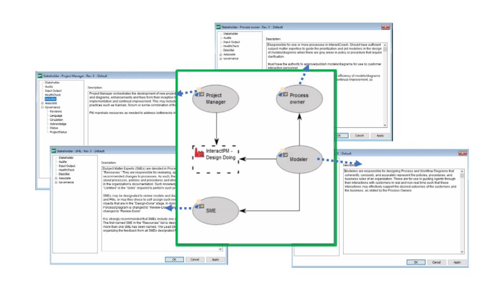 InteractPM - project management workflow
